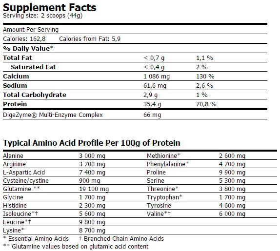 vplab nutrition протеин купить