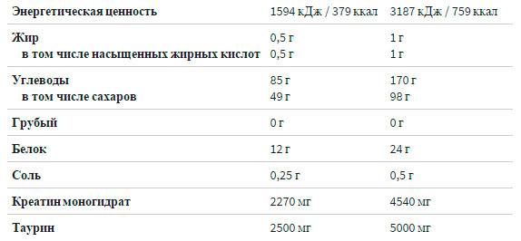 Состав-Olimp-3XL-MaxMass