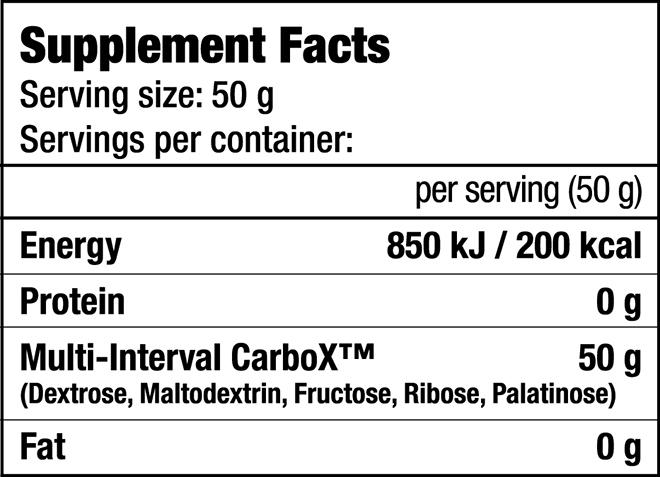 углеводы-Carbox-BioTech-USA