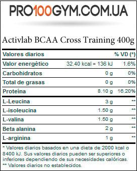 Activlab-BCAA-Cross-Training-400-гр-состав