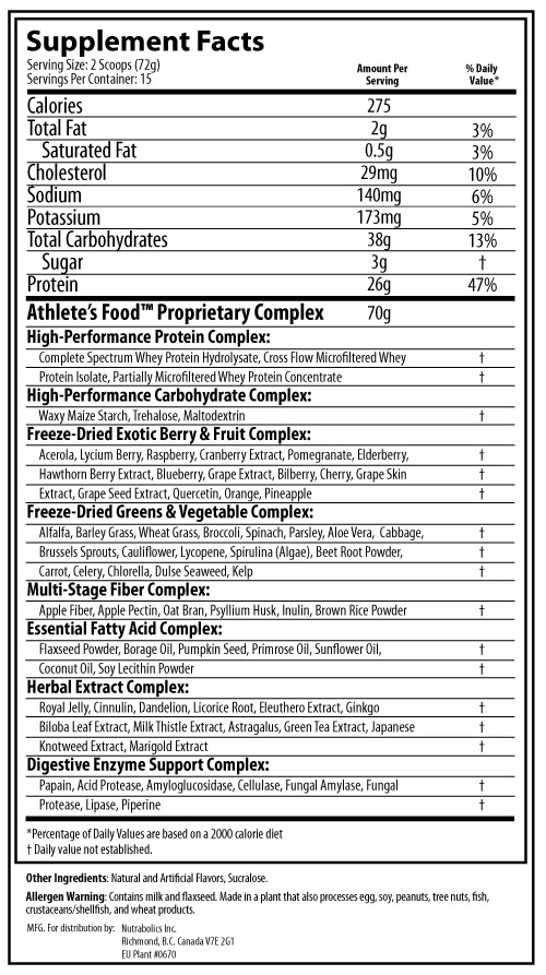 Athletes-Food-Nutrabolics-1080g