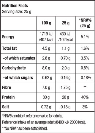 BioTech-USA-Rice-Protein-состав