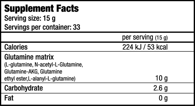 Glutanator-BioTech-USA-500-гр