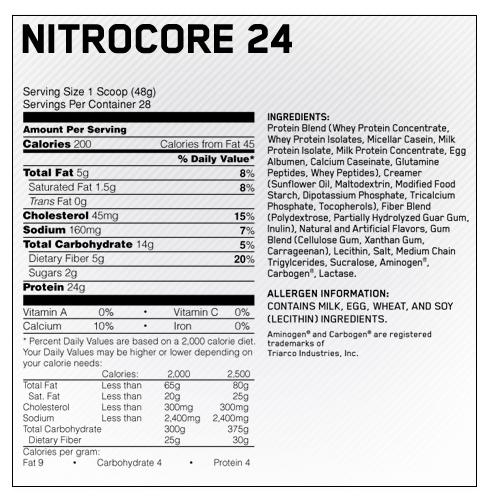 Nitro-Core-24-Optimum