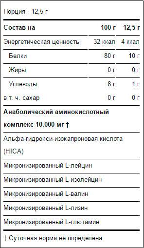 Nutrabolics-Anabolic-State-BCAA-sostav