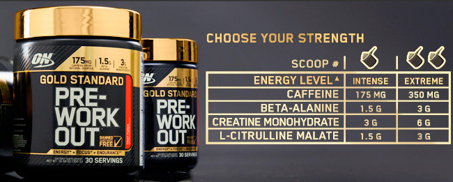 Optimum-Gold-Standard-Pre-Workout