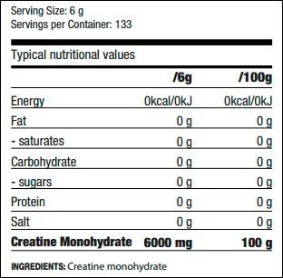 QNT-Creatine-Monohydrate-facts