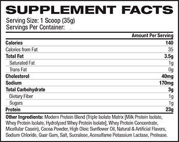USPlabs-Modern-Protein-состав