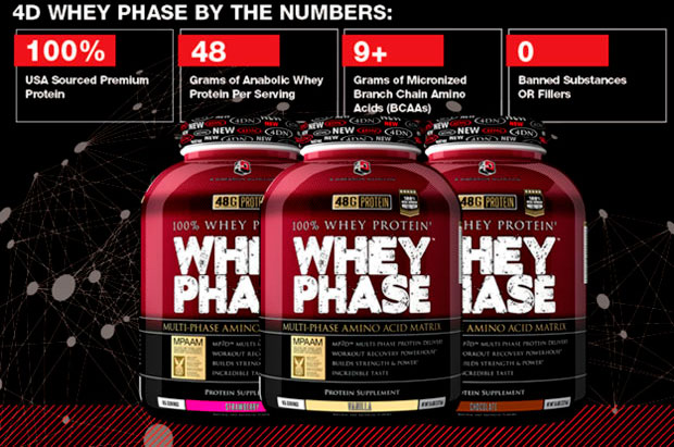 Whey-Phase-4-Dimension-banner