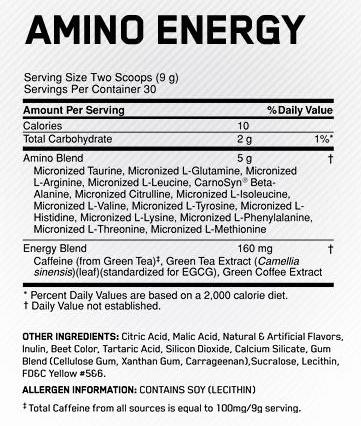 amino-energy-optimum